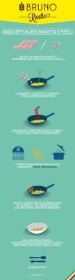 Gnocchetti, baresi pancetta e piselli #brunoinforicette