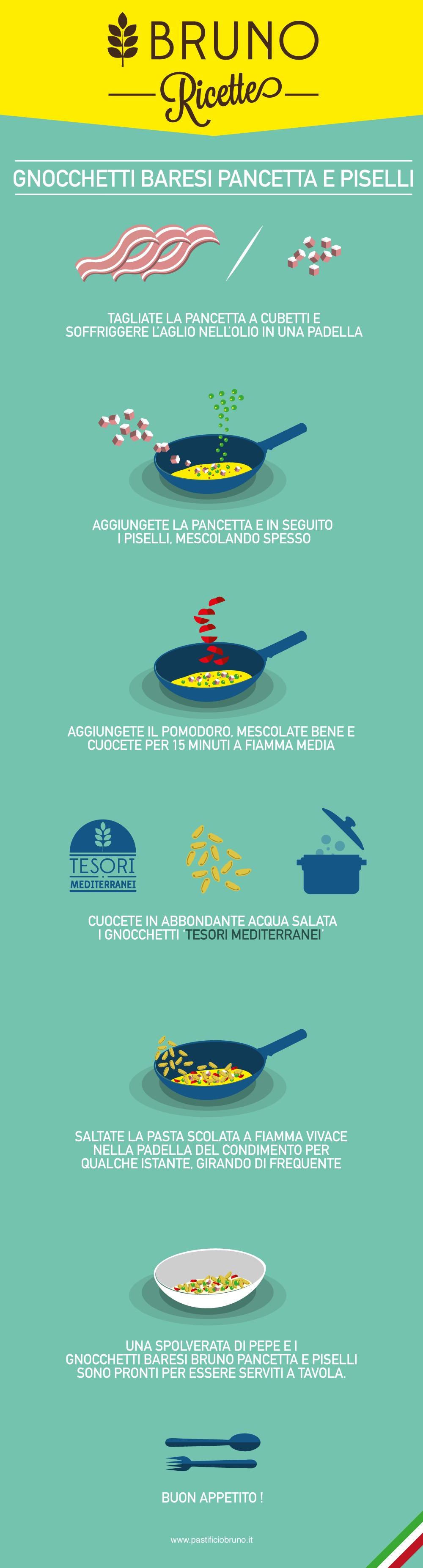 gnocchetti-baresi-pancetta-e-piselli-brunoinforicette